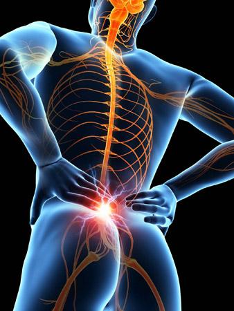 sacroiliac pain treatment